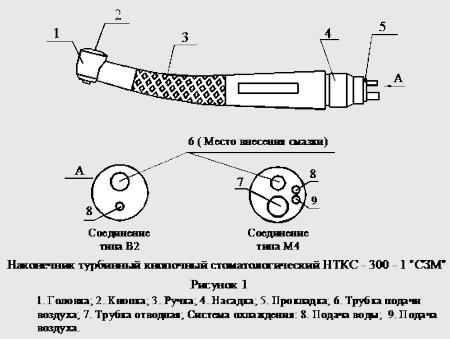 НТКС-300-1 «СЗМ» B2 (ш/п-сталь)